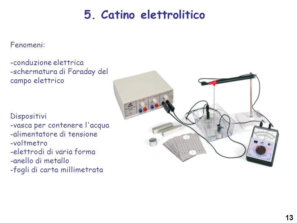 5. Catino elettrolitico Fenomeni: -conduzione elettrica