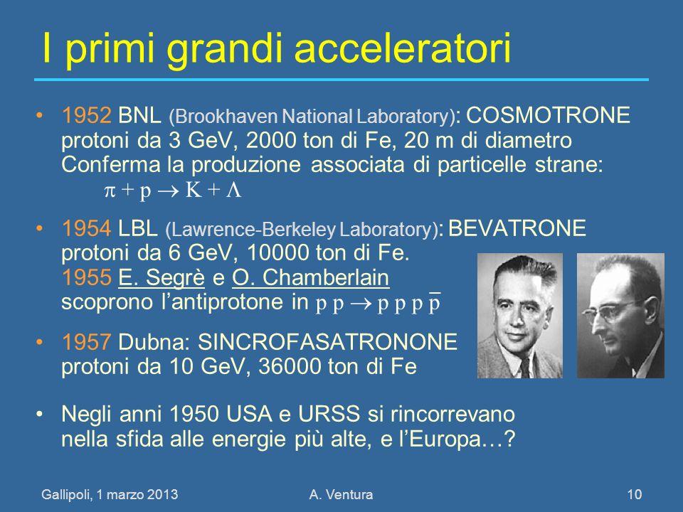 I primi grandi acceleratori