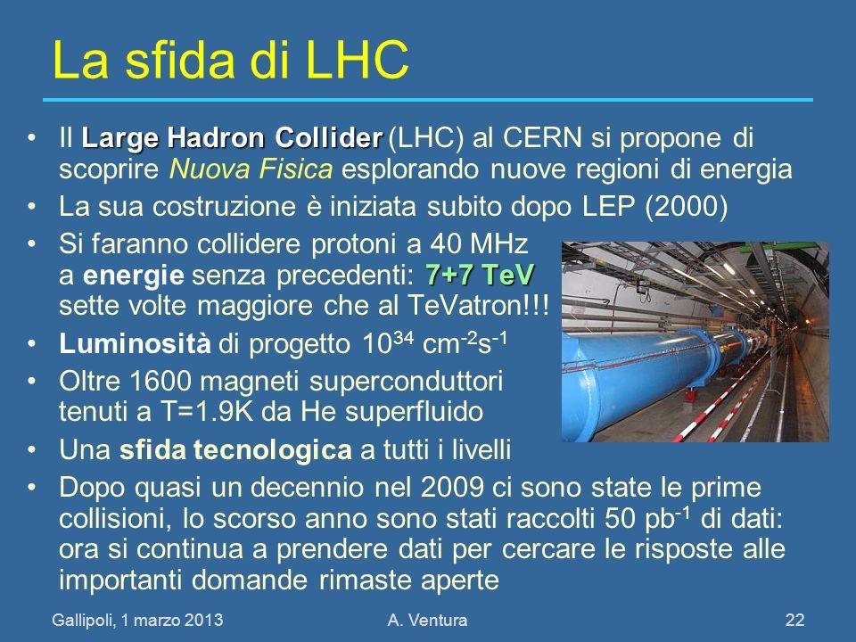 27/03/2017 La sfida di LHC. Il Large Hadron Collider (LHC) al CERN si propone di scoprire Nuova Fisica esplorando nuove regioni di energia.