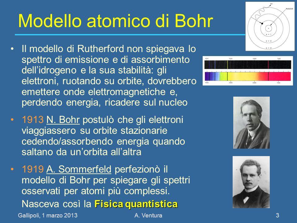 Modello atomico di Bohr