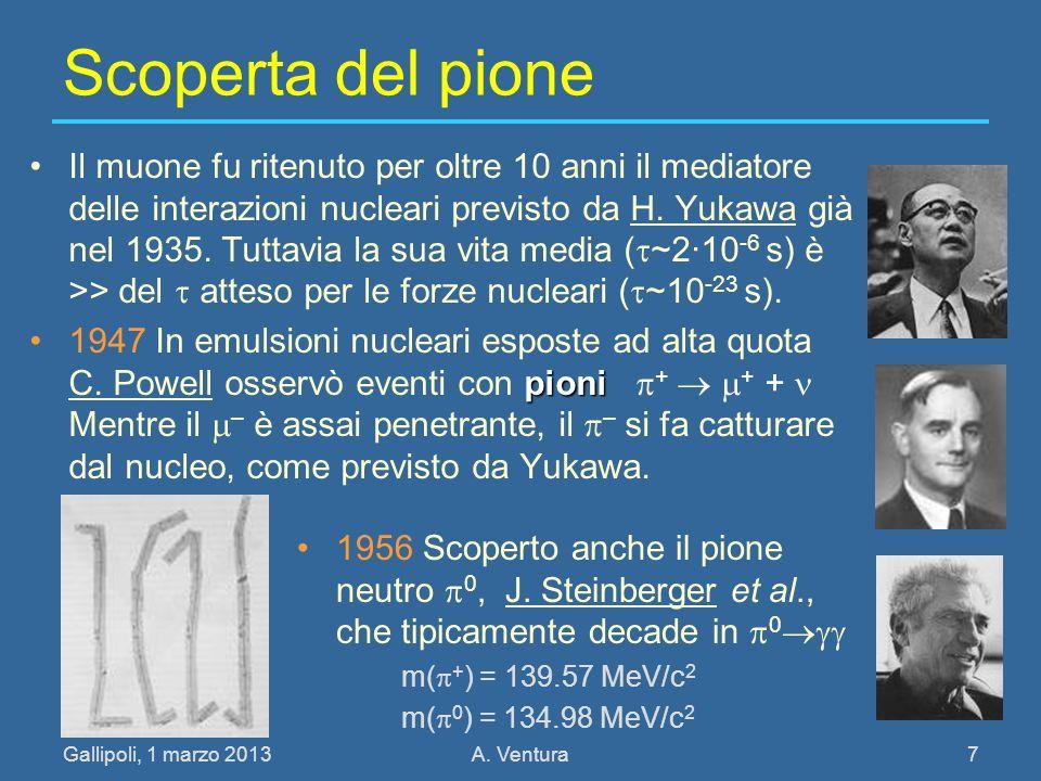 27/03/2017 Scoperta del pione.