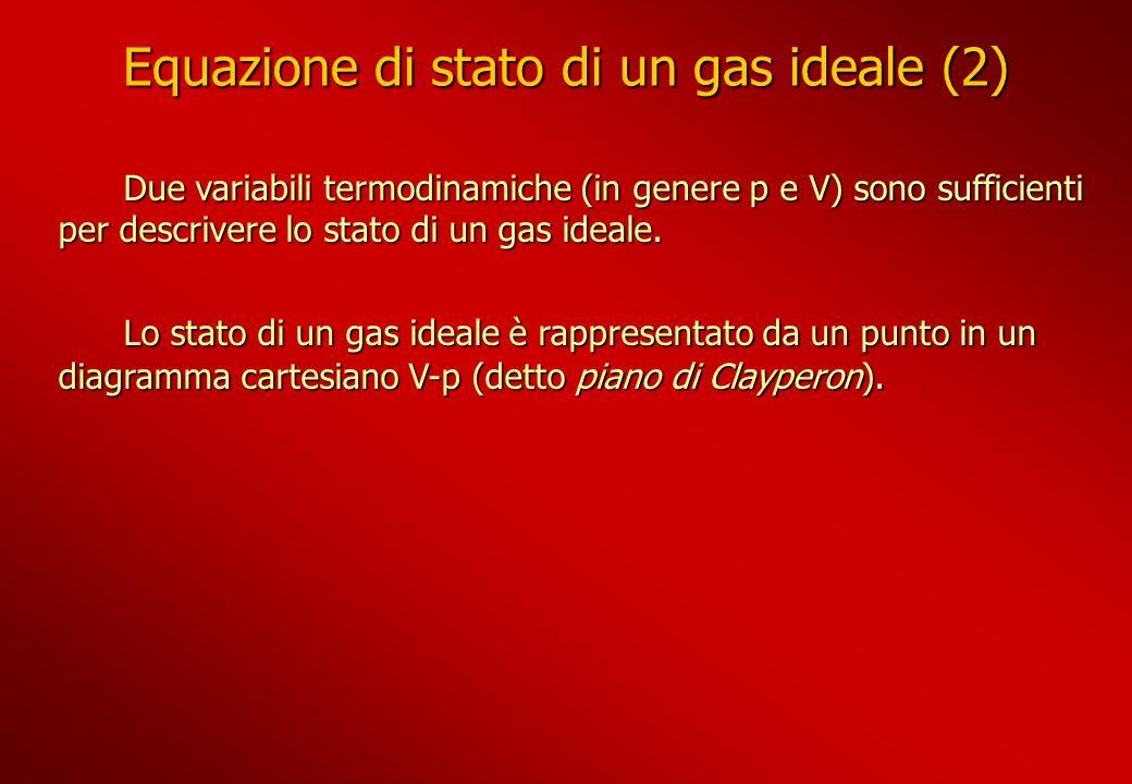 Equazione di stato di un gas ideale (2)