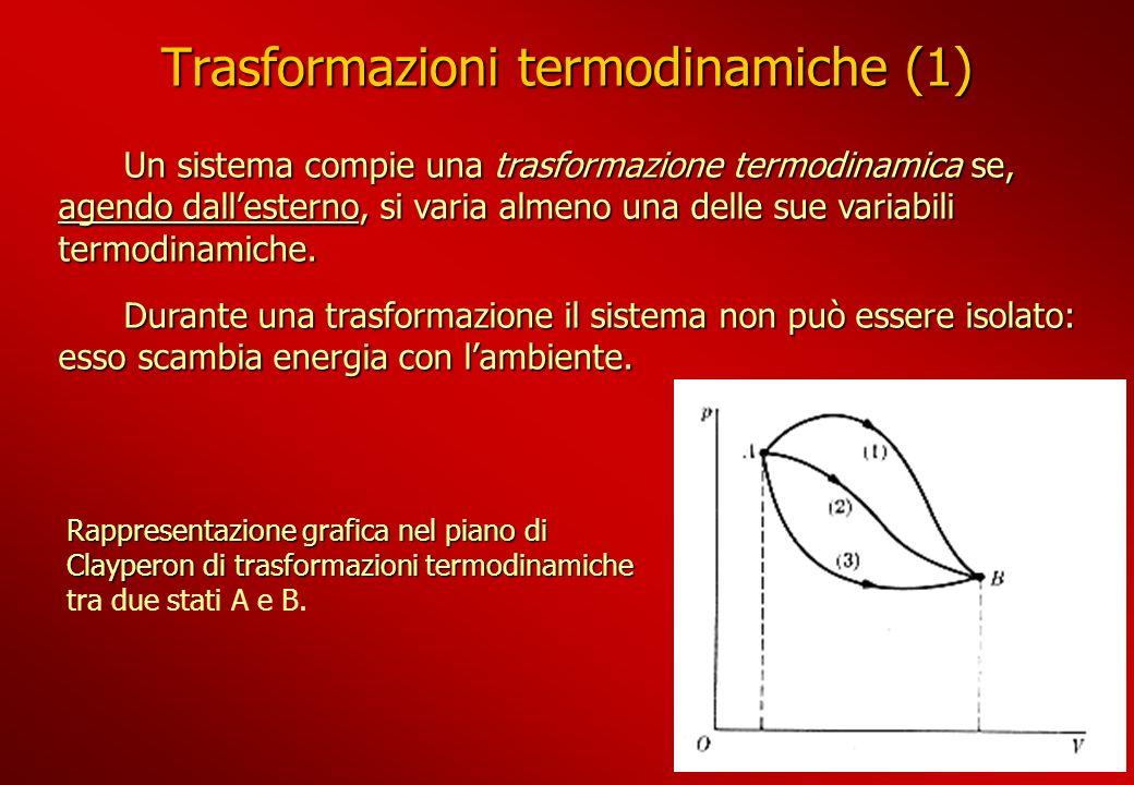 Trasformazioni termodinamiche (1)