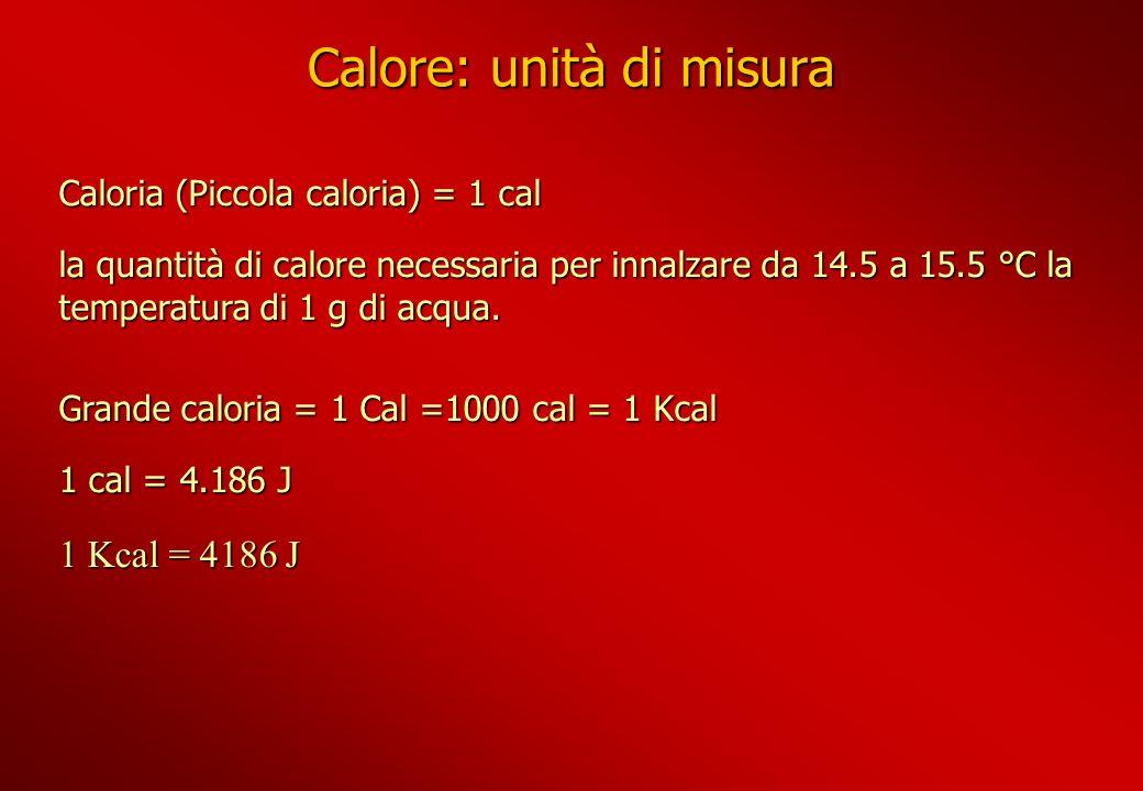 Calore: unità di misura
