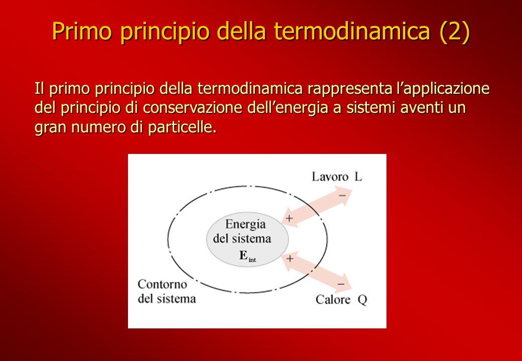 Primo principio della termodinamica (2)