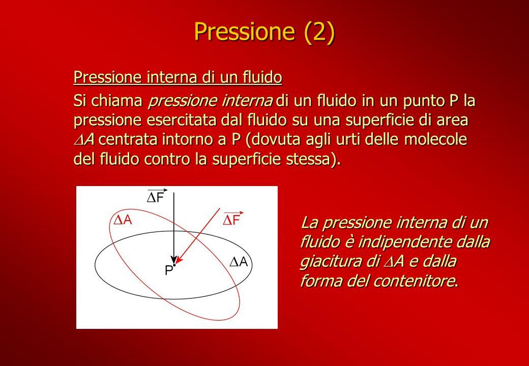Pressione (2) Pressione interna di un fluido