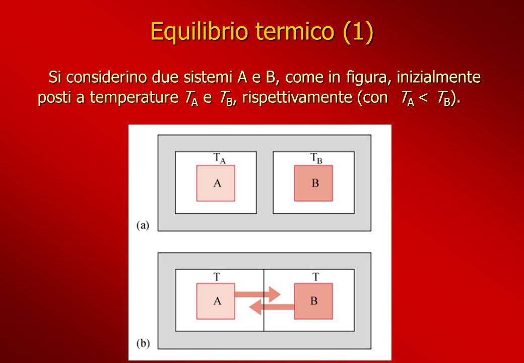 Equilibrio termico (1) Si considerino due sistemi A e B, come in figura, inizialmente posti a temperature TA e TB, rispettivamente (con TA < TB).