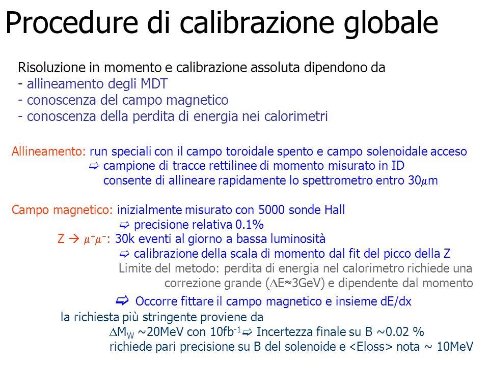 Procedure di calibrazione globale