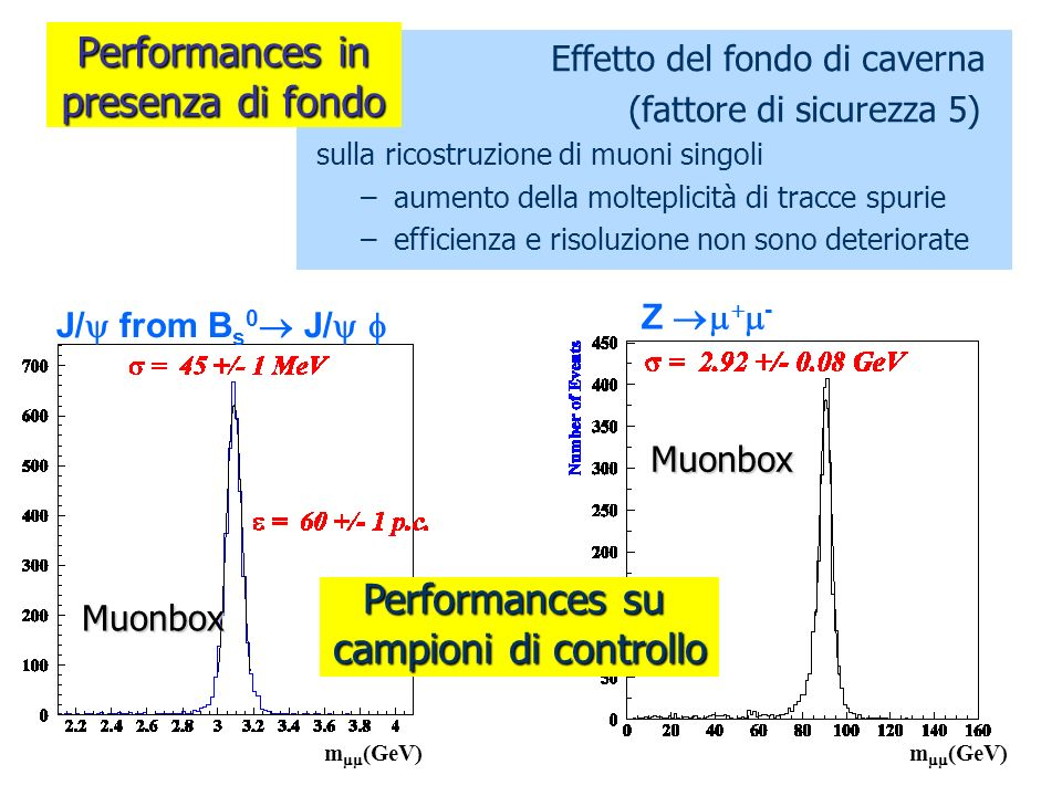 Performances in presenza di fondo