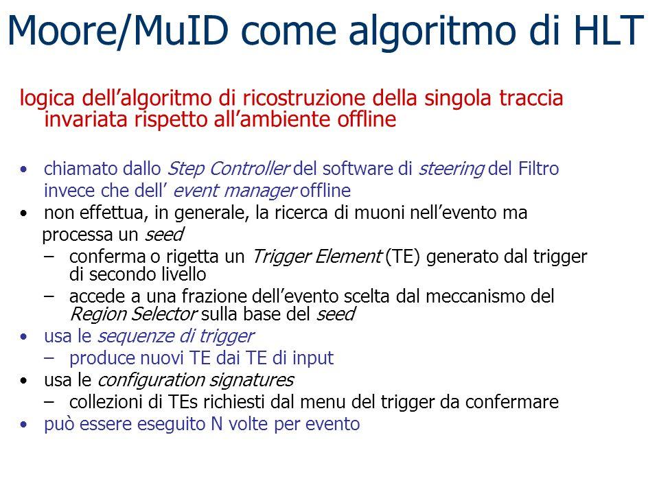 Moore/MuID come algoritmo di HLT