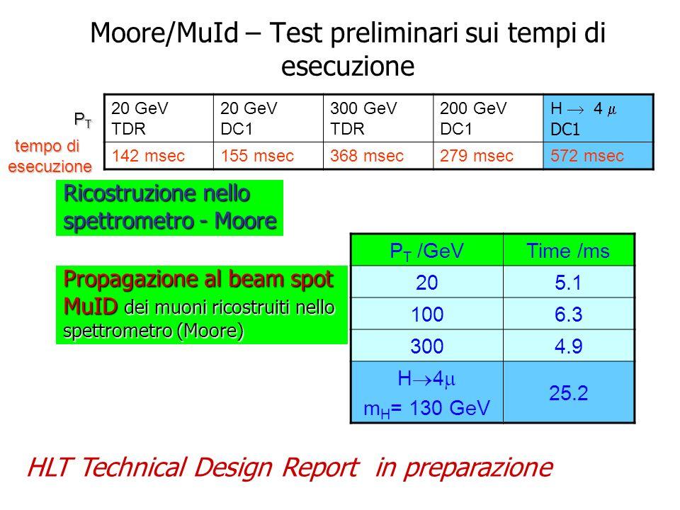 Moore/MuId – Test preliminari sui tempi di esecuzione