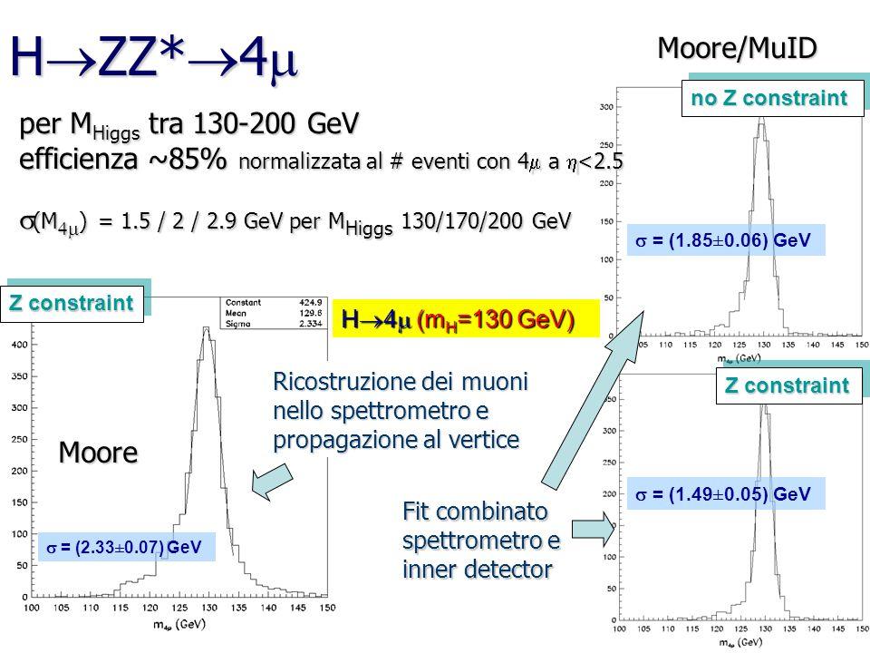 HZZ*4m Moore/MuID per MHiggs tra 130-200 GeV