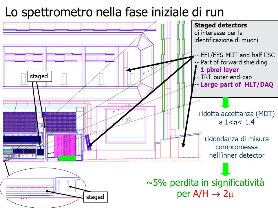 Lo spettrometro nella fase iniziale di run