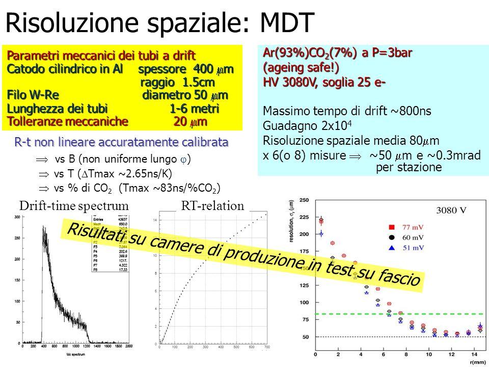 Risoluzione spaziale: MDT