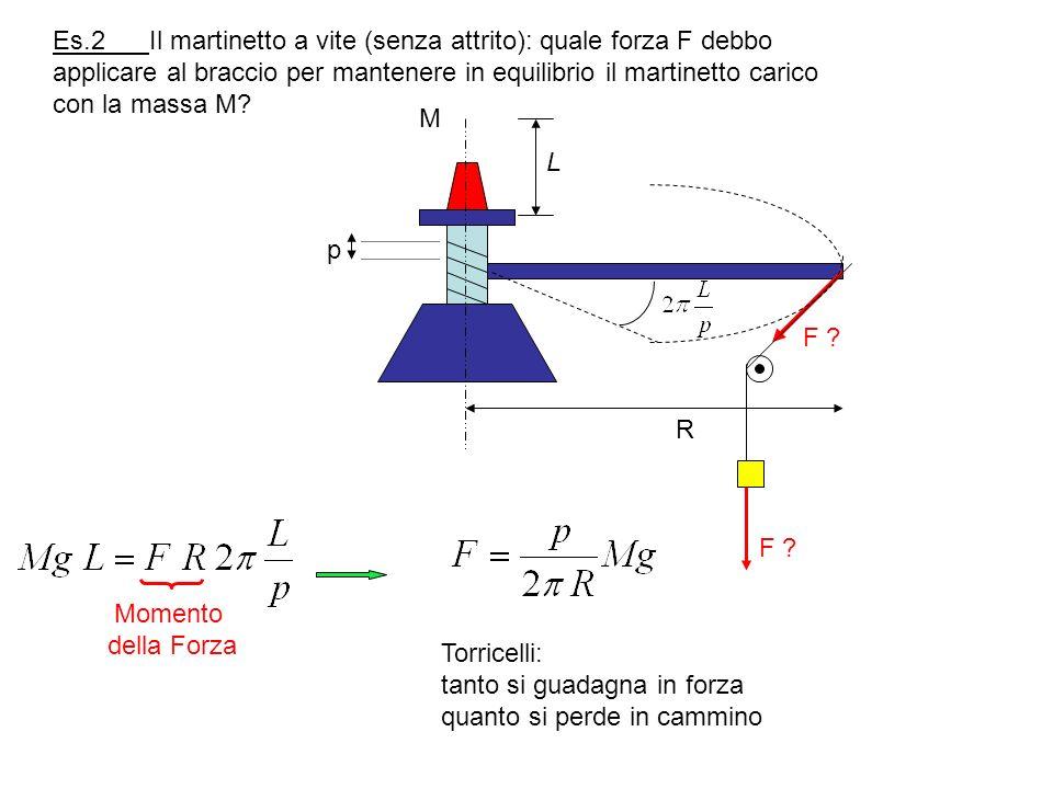 Es.2 Il martinetto a vite (senza attrito): quale forza F debbo applicare al braccio per mantenere in equilibrio il martinetto carico con la massa M