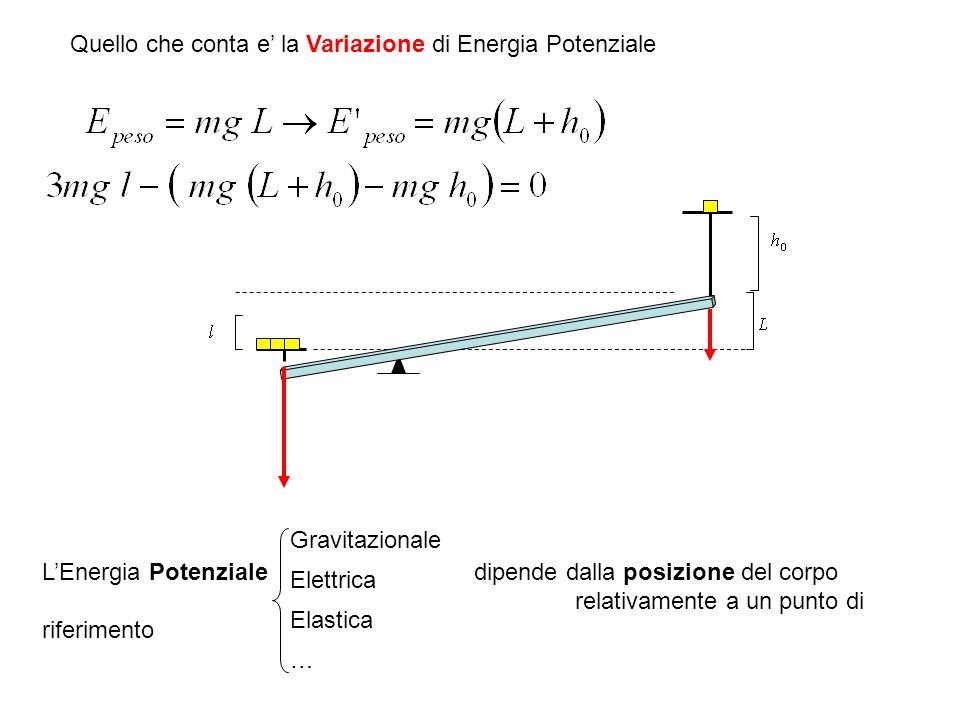 Quello che conta e' la Variazione di Energia Potenziale