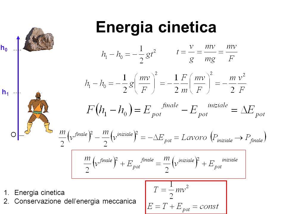 Energia cinetica h0 h1 O Energia cinetica