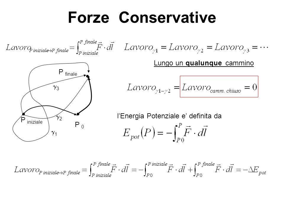Forze Conservative Lungo un qualunque cammino P finale g3 g2