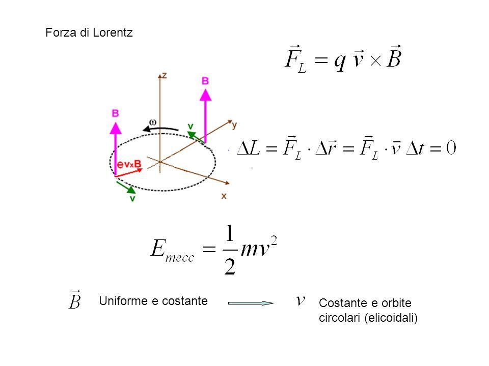 Forza di Lorentz Uniforme e costante Costante e orbite circolari (elicoidali)