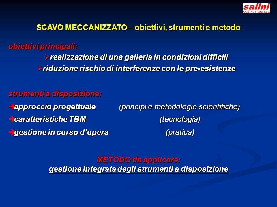 SCAVO MECCANIZZATO – obiettivi, strumenti e metodo