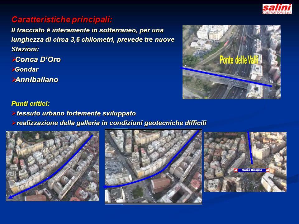 Ponte delle Valli Caratteristiche principali: Conca D'Oro Annibaliano