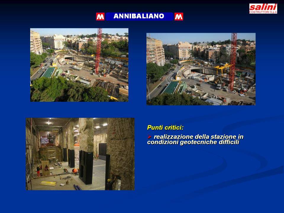 Punti critici: realizzazione della stazione in condizioni geotecniche difficili