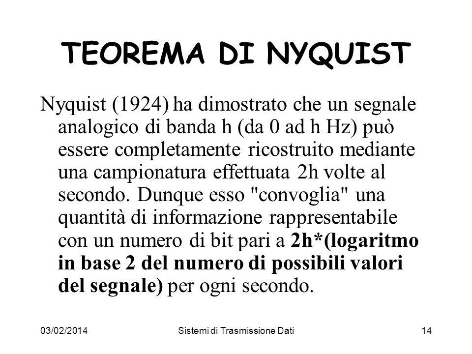 Sistemi di Trasmissione Dati