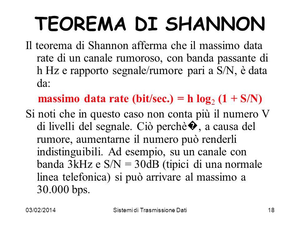 TEOREMA DI SHANNON