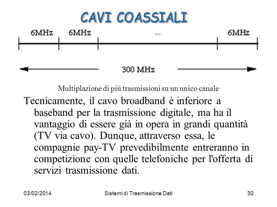CAVI COASSIALI Multiplazione di più trasmissioni su un unico canale.