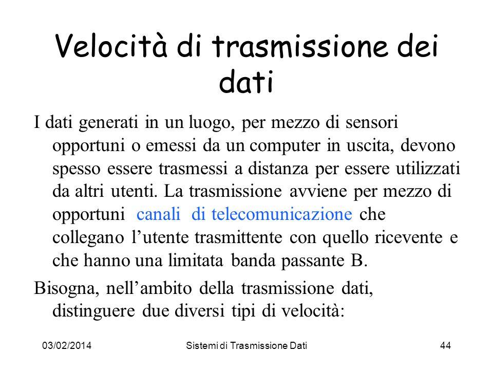 Velocità di trasmissione dei dati