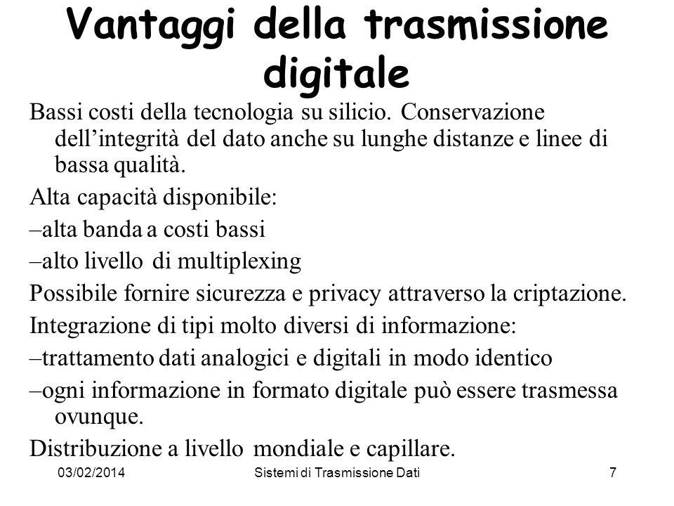 Vantaggi della trasmissione digitale