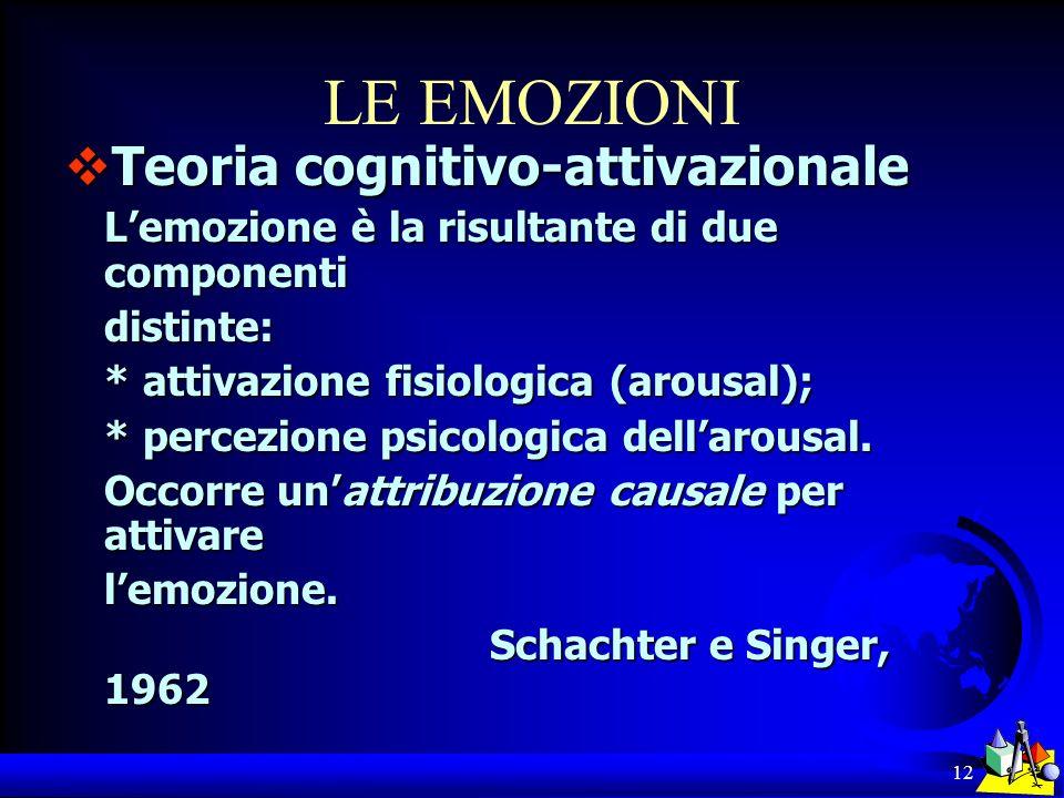 LE EMOZIONI Teoria cognitivo-attivazionale