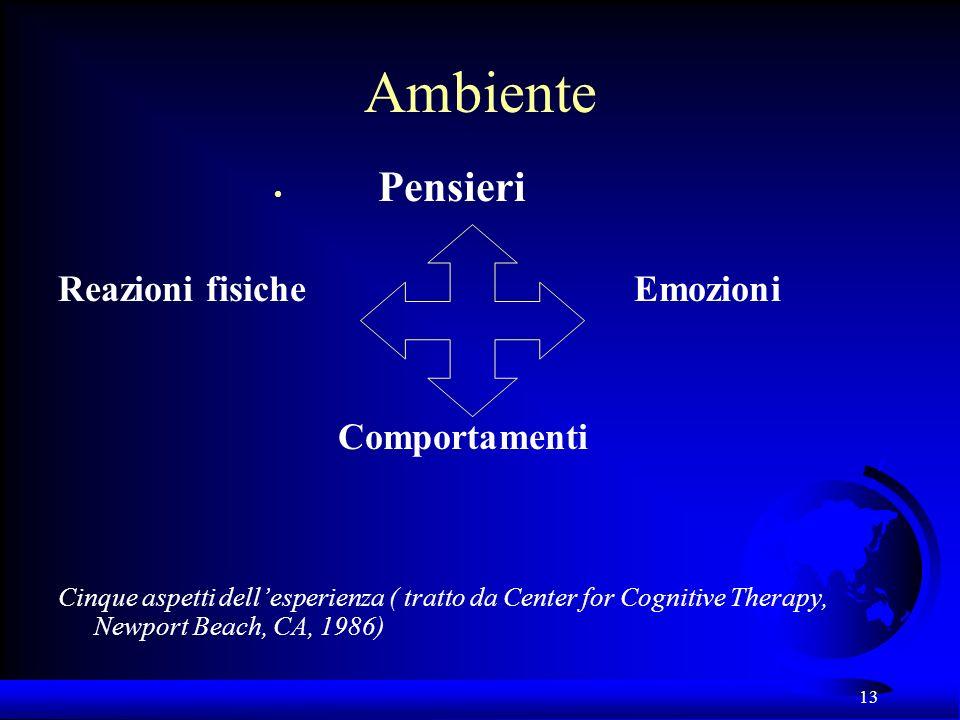 Ambiente Pensieri Reazioni fisiche Emozioni Comportamenti