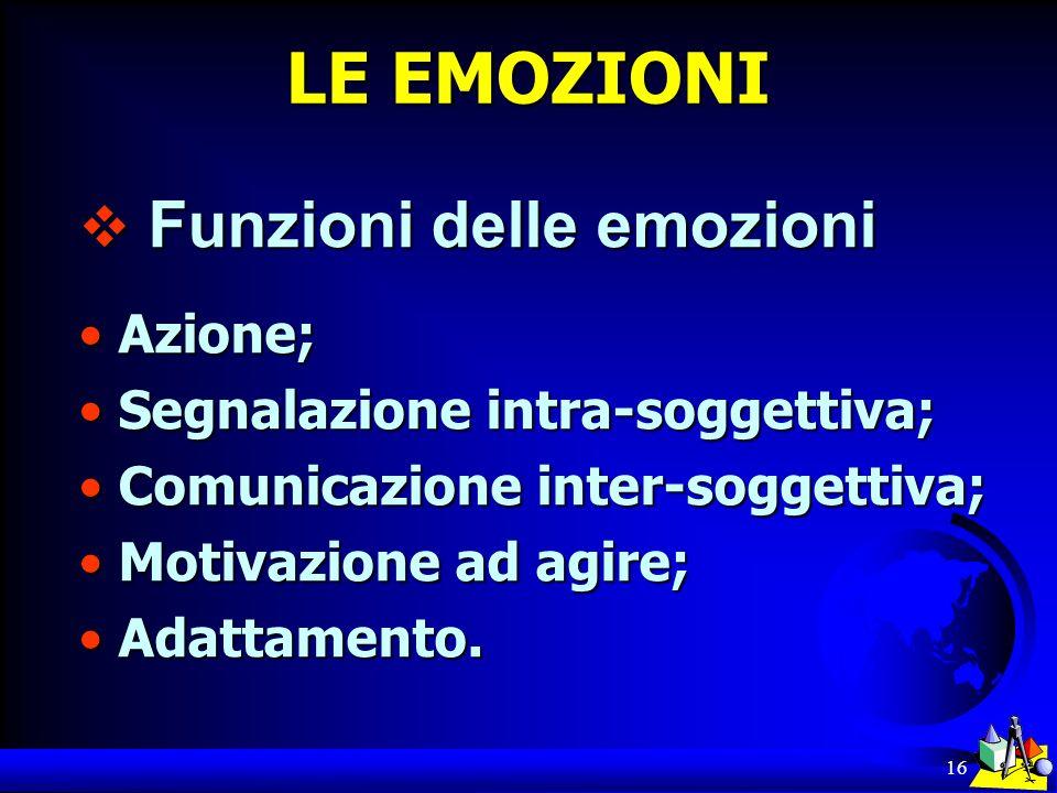 LE EMOZIONI Funzioni delle emozioni Azione;