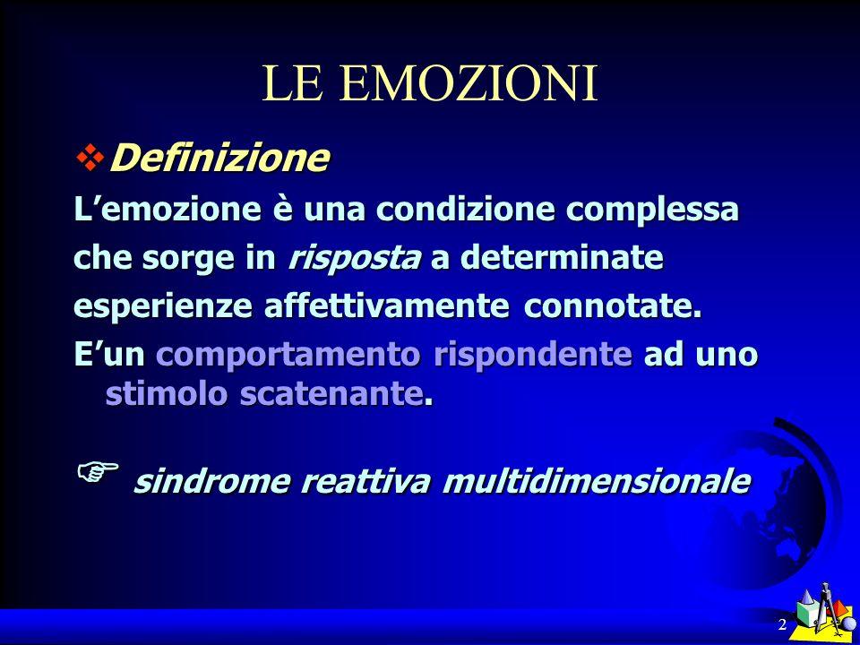  sindrome reattiva multidimensionale