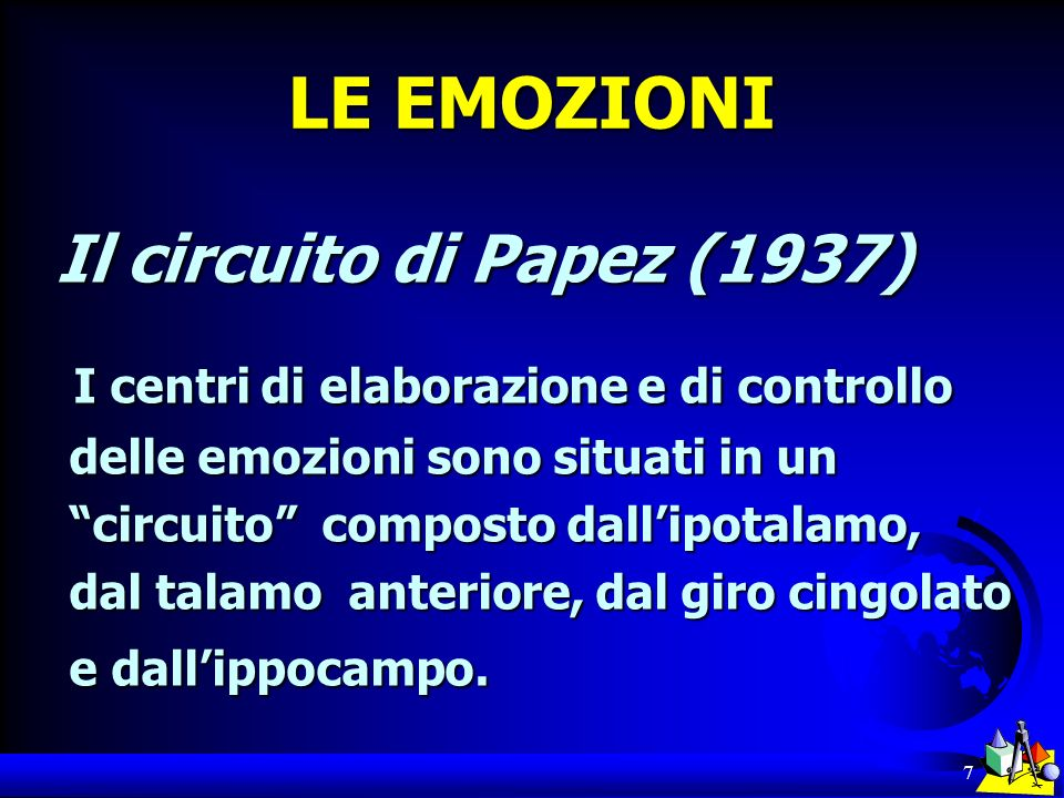 LE EMOZIONI Il circuito di Papez (1937)