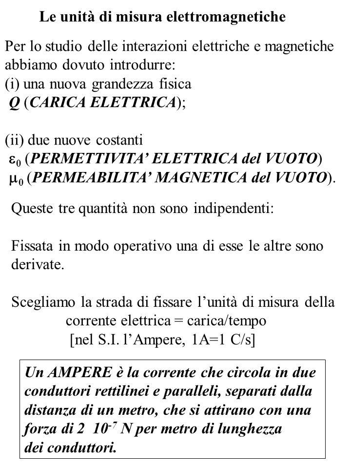 Le unità di misura elettromagnetiche