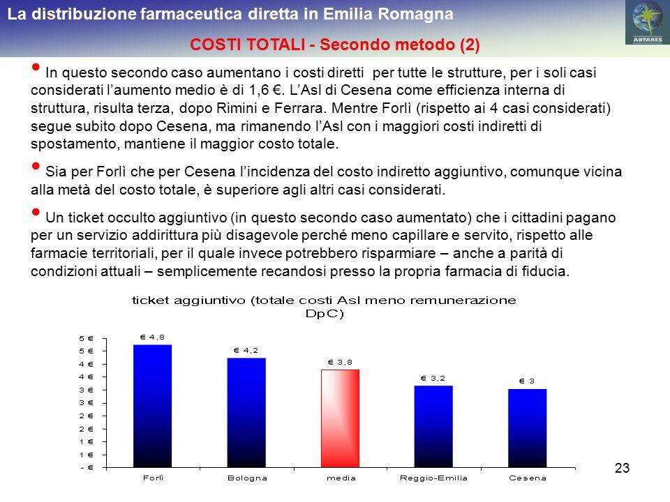 COSTI TOTALI - Secondo metodo (2)