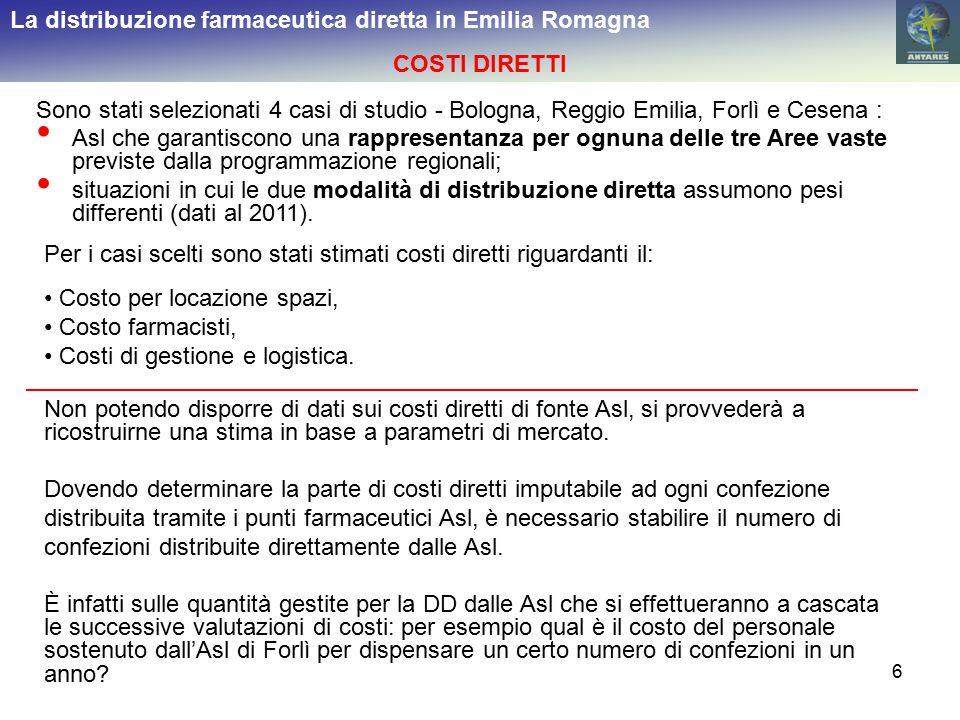 La distribuzione farmaceutica diretta in Emilia Romagna