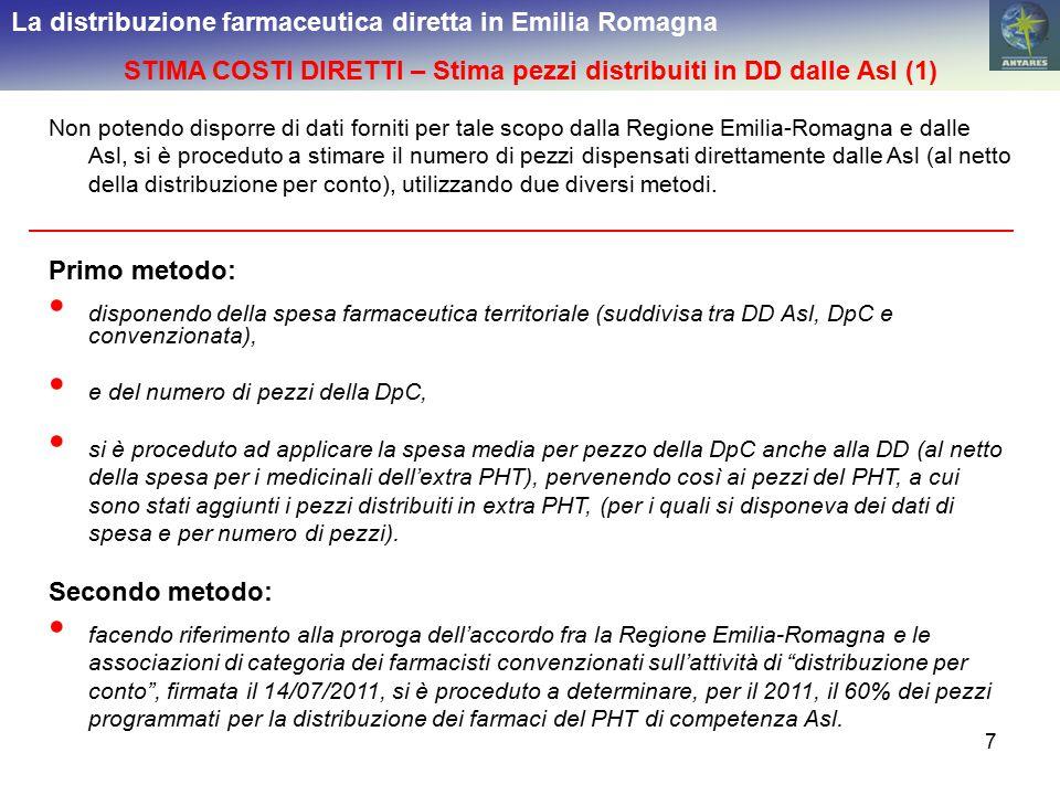 STIMA COSTI DIRETTI – Stima pezzi distribuiti in DD dalle Asl (1)