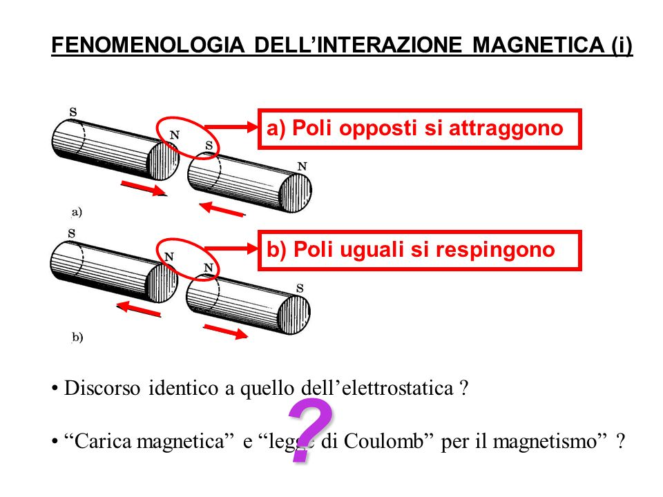FENOMENOLOGIA DELL'INTERAZIONE MAGNETICA (i)