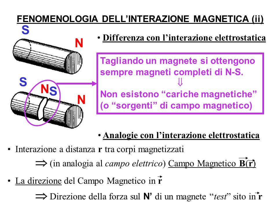  Direzione della forza sul N' di un magnete test sito in r