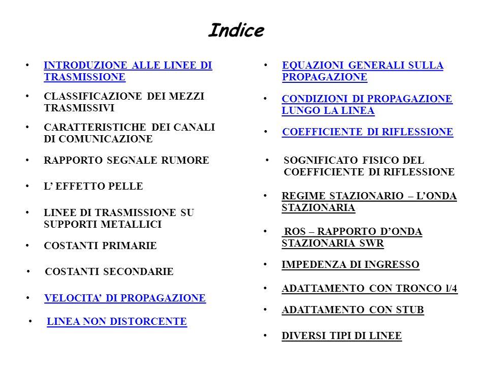 Indice INTRODUZIONE ALLE LINEE DI TRASMISSIONE