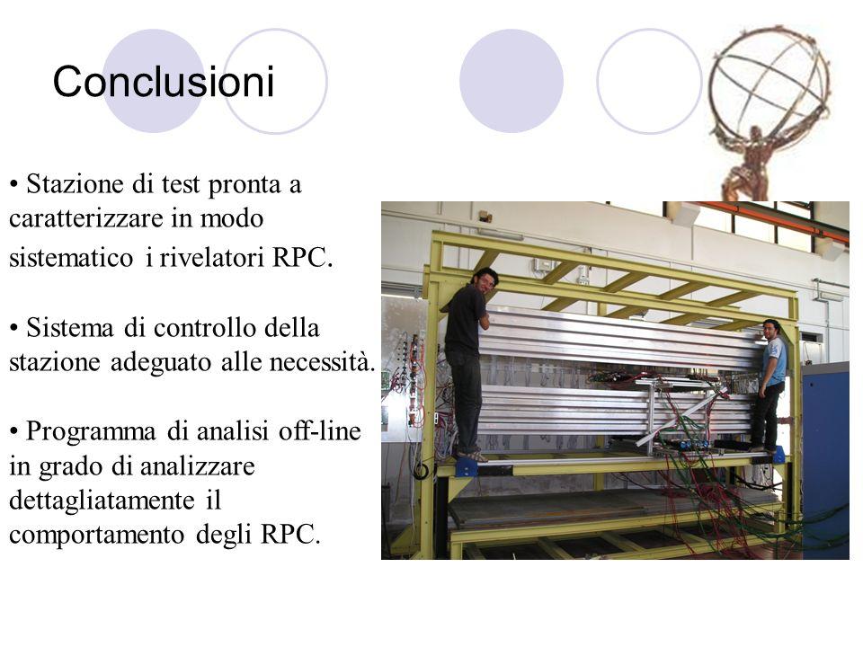 Conclusioni Stazione di test pronta a caratterizzare in modo sistematico i rivelatori RPC.