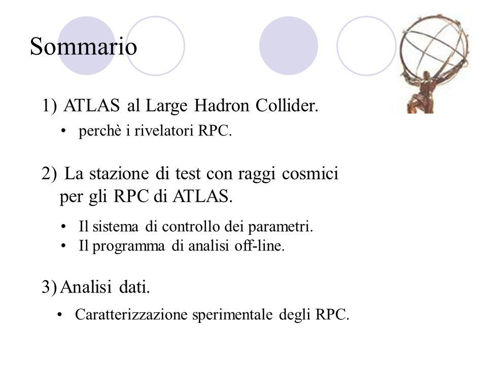 Sommario ATLAS al Large Hadron Collider.