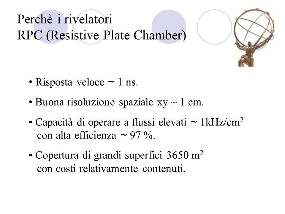 Perchè i rivelatori RPC (Resistive Plate Chamber)