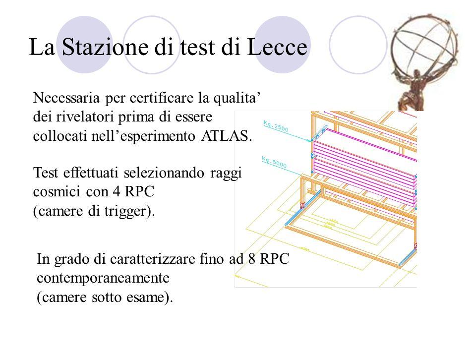 La Stazione di test di Lecce