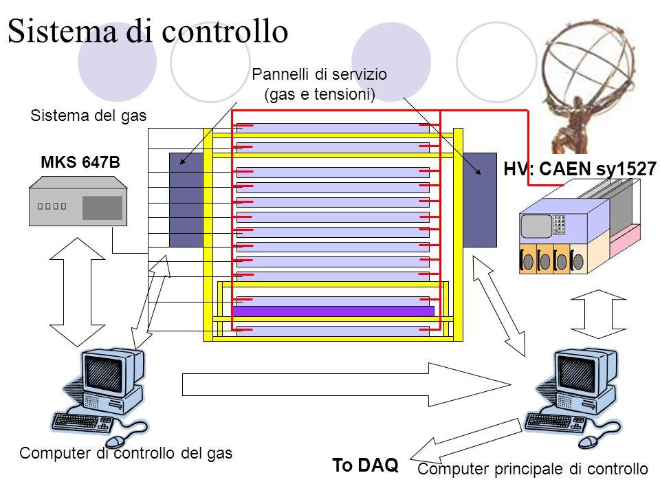 Pannelli di servizio (gas e tensioni)