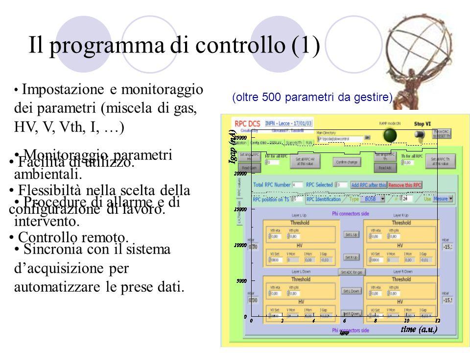 Il programma di controllo (1)