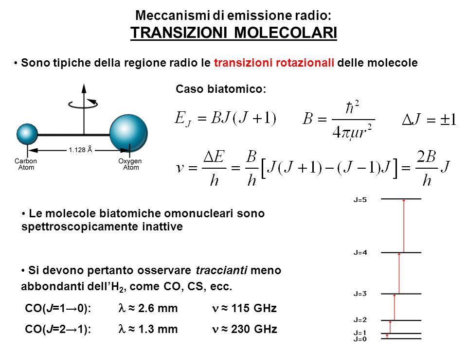 Meccanismi di emissione radio: TRANSIZIONI MOLECOLARI